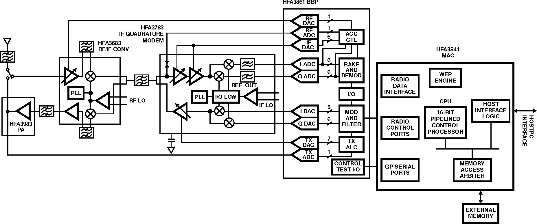 hight resolution of prism ii radio block diagram