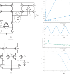 circuit schematic and measured results for the v i converter  [ 1074 x 862 Pixel ]