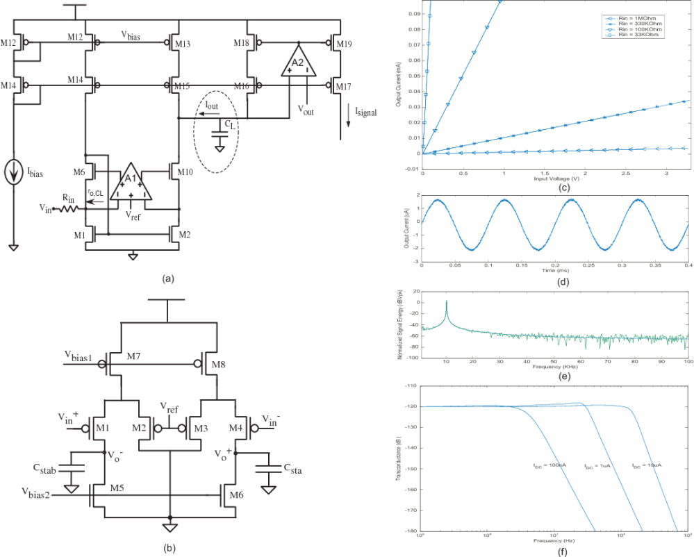 medium resolution of circuit schematic and measured results for the v i converter