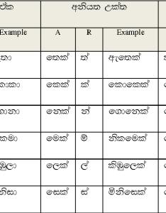 computational grammar of sinhala for english machine translation semantic scholar also rh semanticscholar