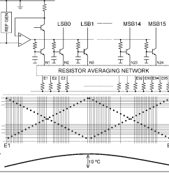 figure 4 from a 1 6 gs s 12 bit return to zero gaas rf dac for multiple nyquist operation semantic scholar [ 1074 x 838 Pixel ]