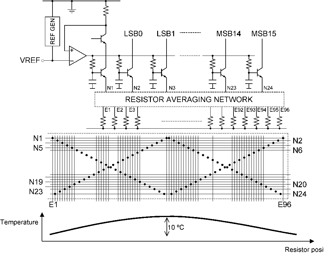 hight resolution of figure 4 from a 1 6 gs s 12 bit return to zero gaas rf dac for multiple nyquist operation semantic scholar