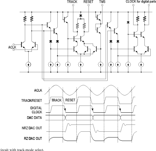 small resolution of figure 4 from a 1 6 gs s 12 bit return to zero gaas rf dac for multiple nyquist operation semantic scholar