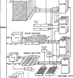 block diagram of registers  [ 1072 x 1536 Pixel ]