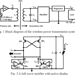 Block Diagram Of Wireless Power Transmission Jensen Interceptor Convertible Wiring Figure 1 From A 13 56mhz Cmos Active Diode Full Wave Rectifier The System