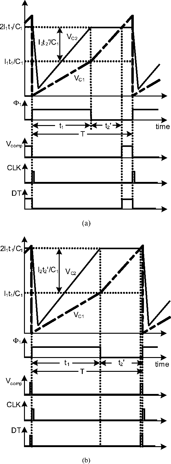 hight resolution of timing diagram of resistor free zcd in a dcm