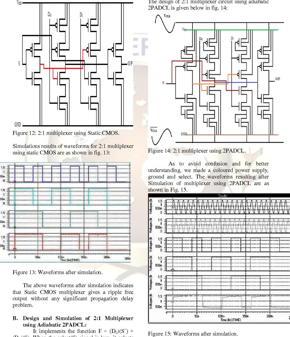 medium resolution of figure 12 2 1 multiplexer using static cmos