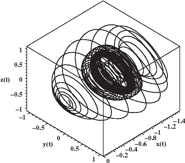 Figure 21 from New types of 3-D systems of quadratic