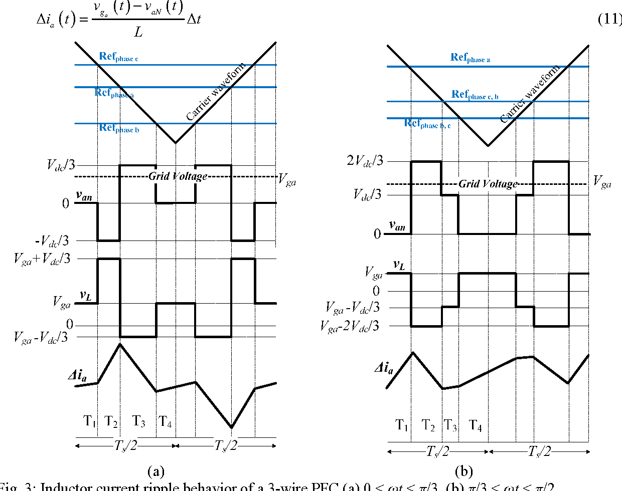 hight resolution of 3 inductor current ripple behavior of a 3 wire pfc a