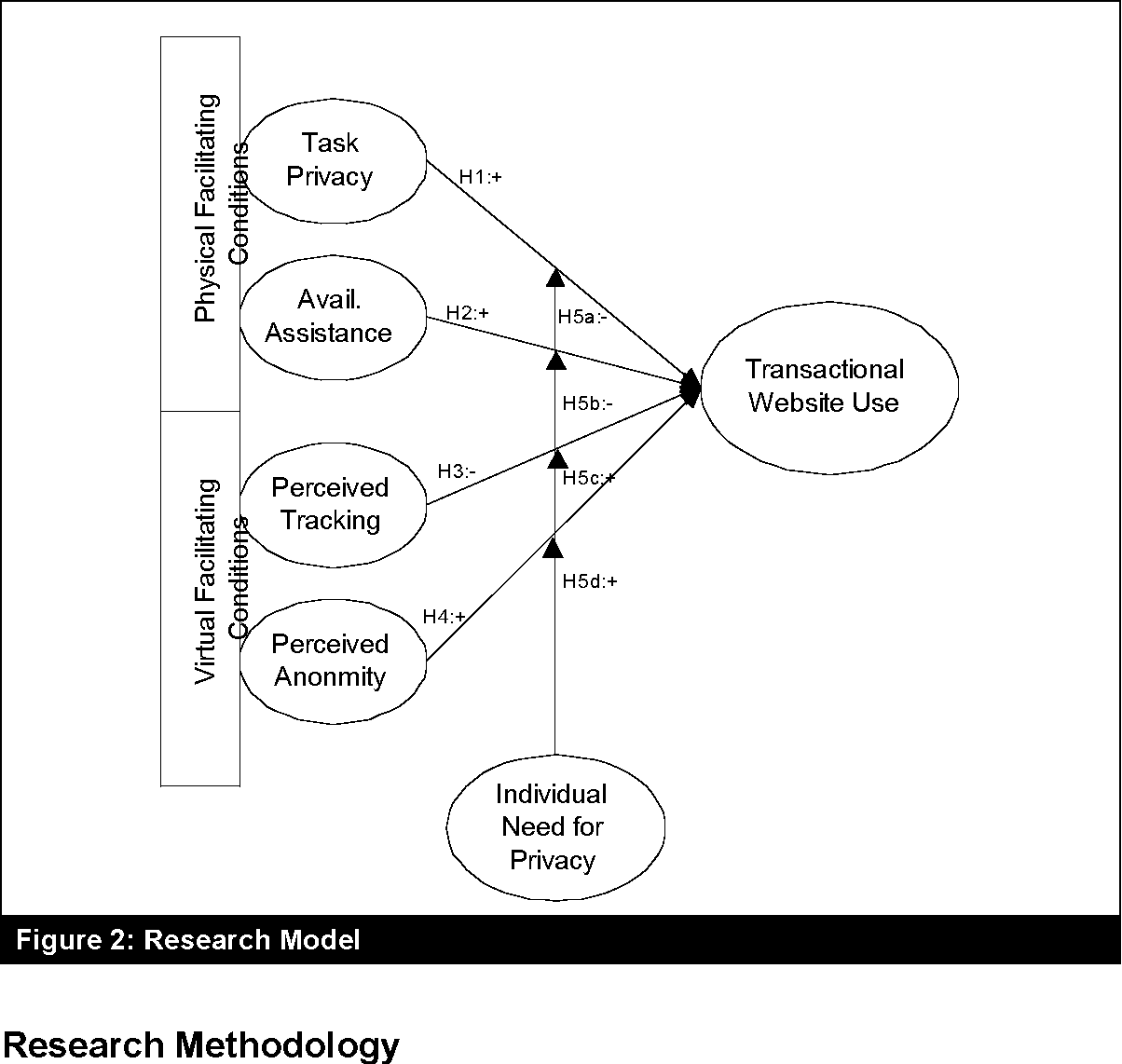 Figure 2 from Private Transactions in Public Places: An