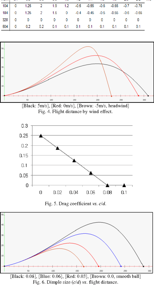 small resolution of figure 5