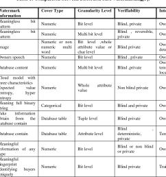 table 1 [ 1358 x 904 Pixel ]