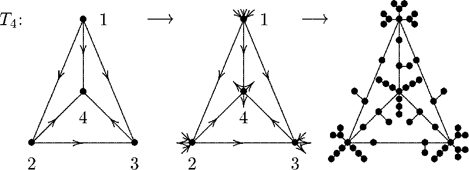 Figure 1 from Constructing graphs with several