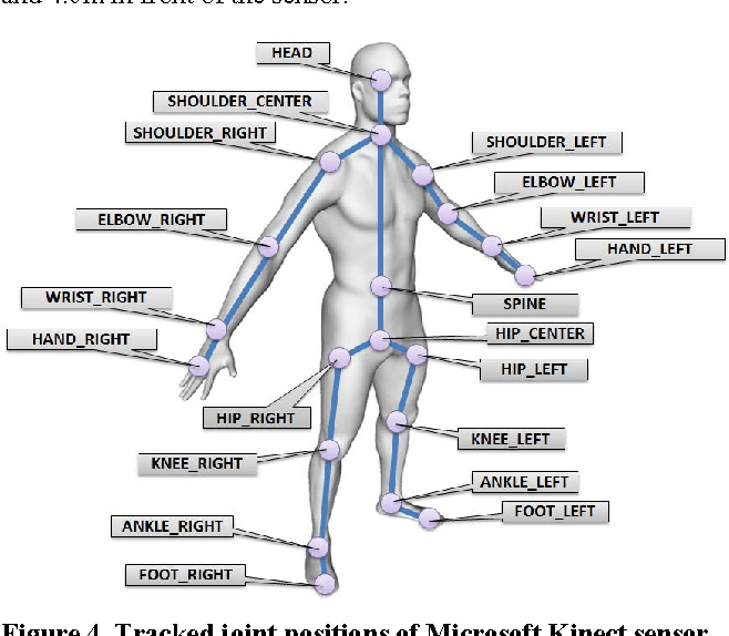 Figure 7 from A mobile sensor system for gait analysis
