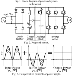 a control method for a single to three phase power converter with an active buffer and a charge circuit semantic scholar [ 626 x 1258 Pixel ]