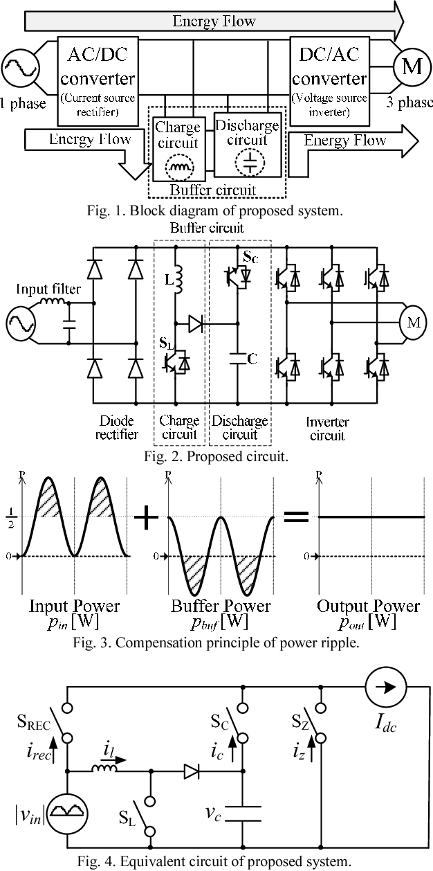 hight resolution of a control method for a single to three phase power converter with an active buffer and a charge circuit semantic scholar