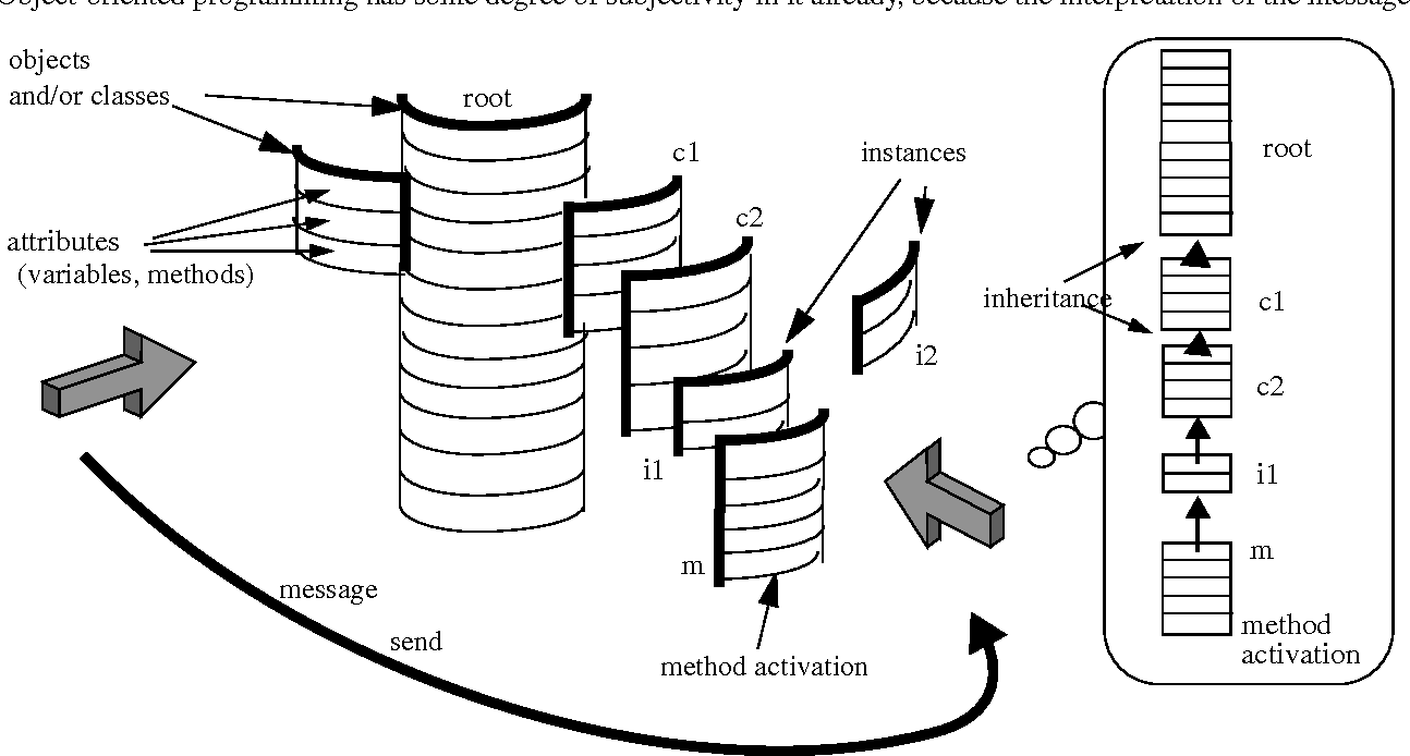 Figure 6 from A Simple and Unifying Approach to Subjective