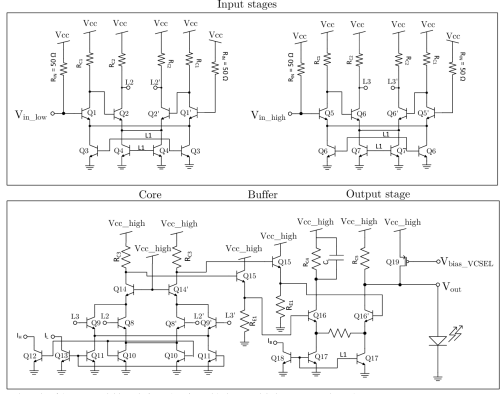 small resolution of 90 gbit s 4 level pulse amplitude modulation vertical cavity surface emitting laser driver integrated circuit in 130 nm sige technology semantic scholar