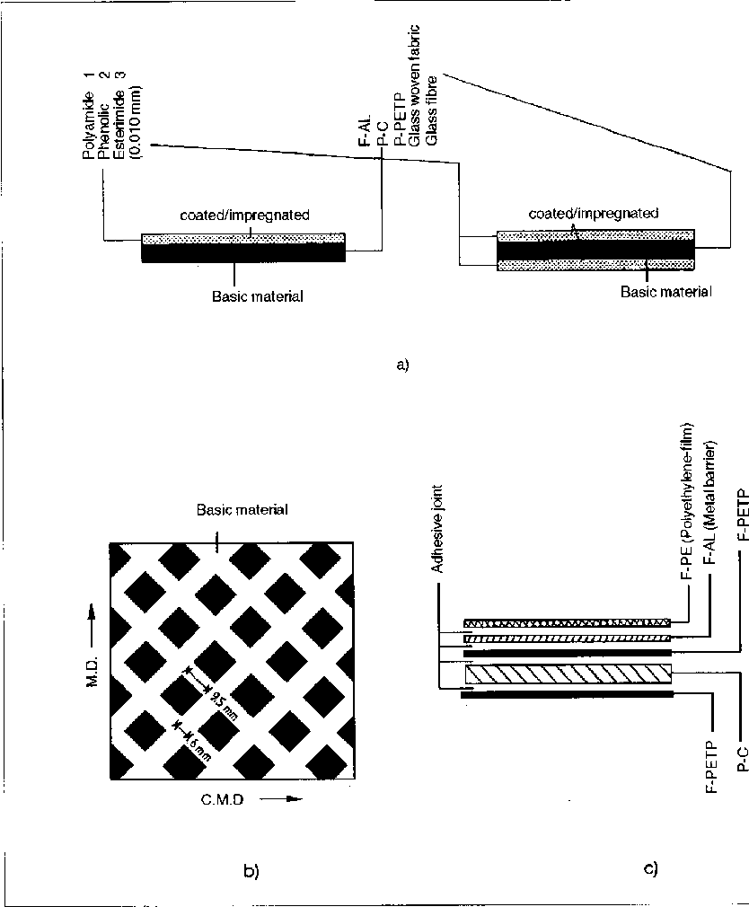 medium resolution of types of insulating area materials a basic material one