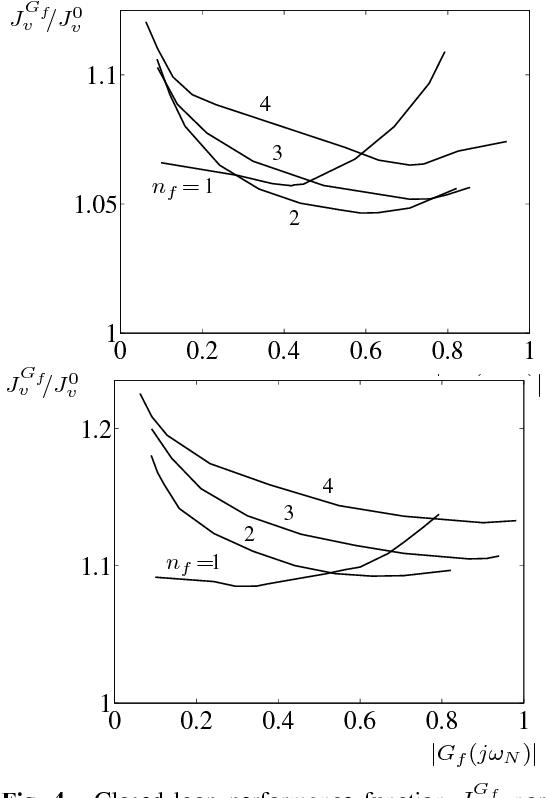Figure 4 from Optimal anti-aliasing filter based on multi