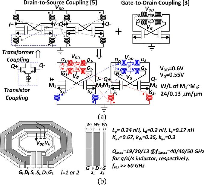 Figure 1 from A 0.6-V 30 GHz CMOS Quadrature VCO Using