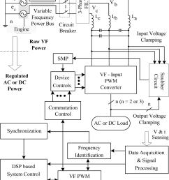 general block diagram of vf input pwm converter  [ 826 x 1100 Pixel ]