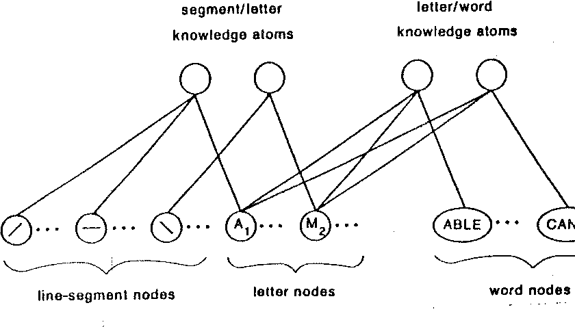 Figure 9 from Information processing in dynamical systems