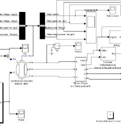 figure 5 matlab simulink model of a hydro power plant [ 1192 x 788 Pixel ]