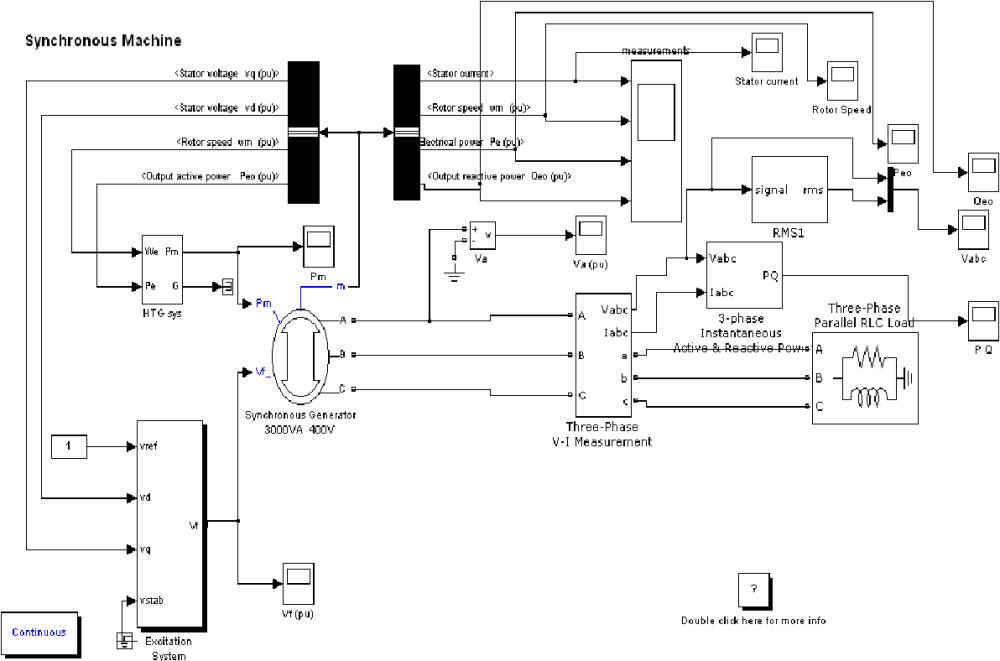 medium resolution of figure 5 matlab simulink model of a hydro power plant