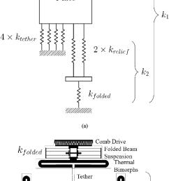 figure 3 [ 672 x 1620 Pixel ]