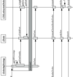figure 4 26 a uml sequence diagram depicting the basic mechanism for dynamically deriving the concrete [ 828 x 1598 Pixel ]