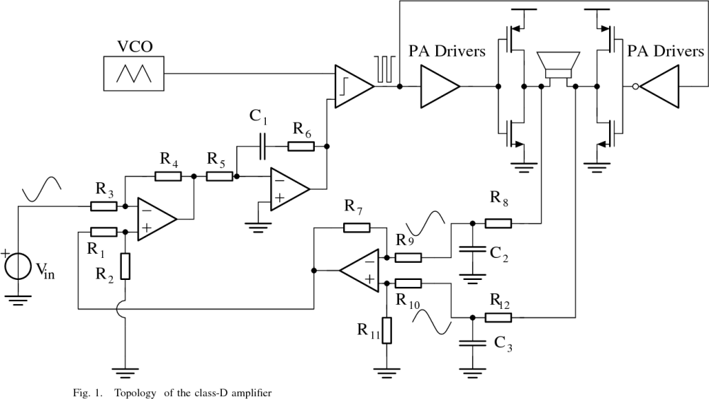 medium resolution of topology of the class d amplifier