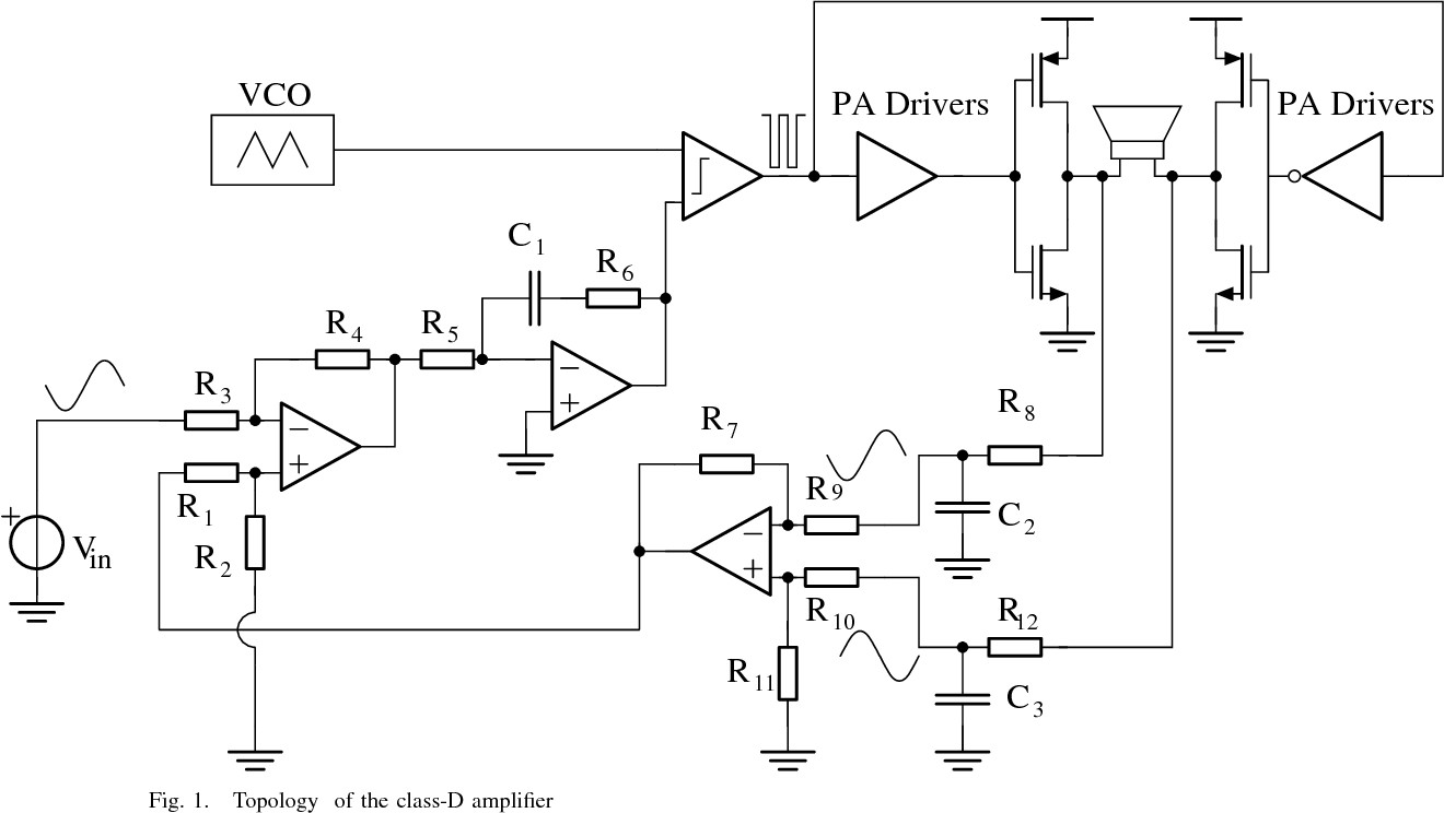 hight resolution of topology of the class d amplifier