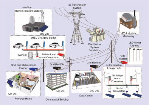 small resolution of advanced lvdc electrical power architectures and microgrids a step toward a new generation of power distribution networks semantic scholar