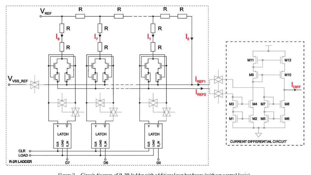 medium resolution of on chip parametric test of binary weighted r 2r ladder d a converter and its efficiency semantic scholar