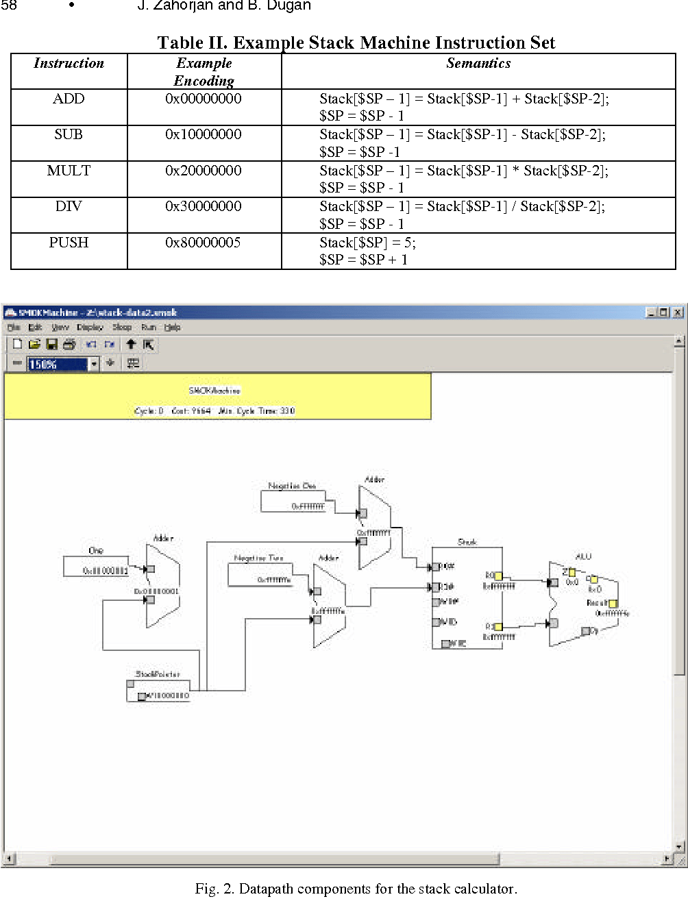 hight resolution of table ii example stack machine instruction set