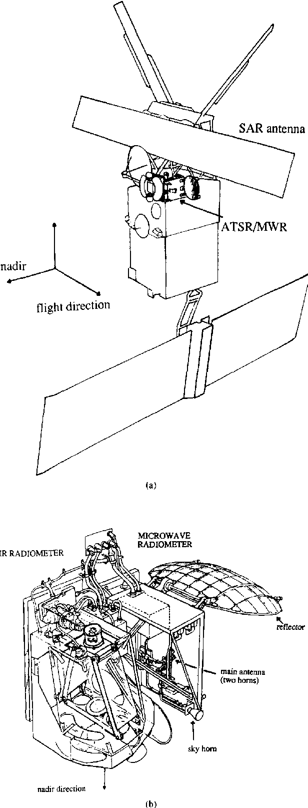 hight resolution of  a schematic view of the radiometer implementation on the satellite