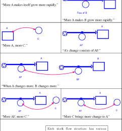 figure 3 [ 1214 x 1760 Pixel ]