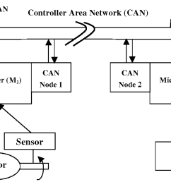 figure 1 generic schematic diagram of the real time dc motor control [ 1300 x 646 Pixel ]