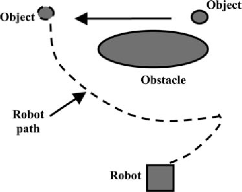 Figure 6 from Tracking a moving object with real-time