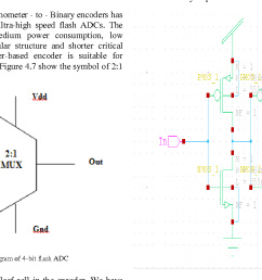 2 block diagram of 4 bit flash adc [ 1314 x 814 Pixel ]