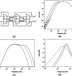 fig 10 programmable bandpass filter biquad and measurements a block diagram [ 1020 x 886 Pixel ]