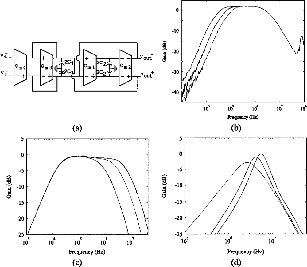 medium resolution of fig 10 programmable bandpass filter biquad and measurements a block diagram