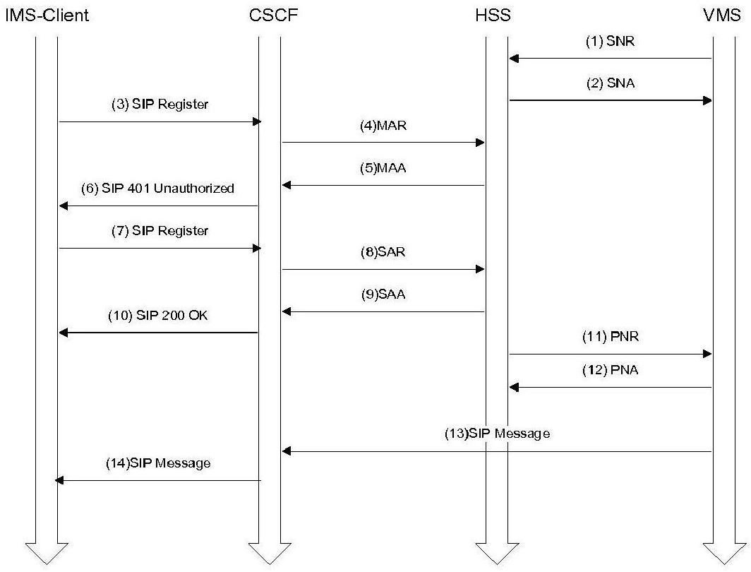 hight resolution of figure 3 20