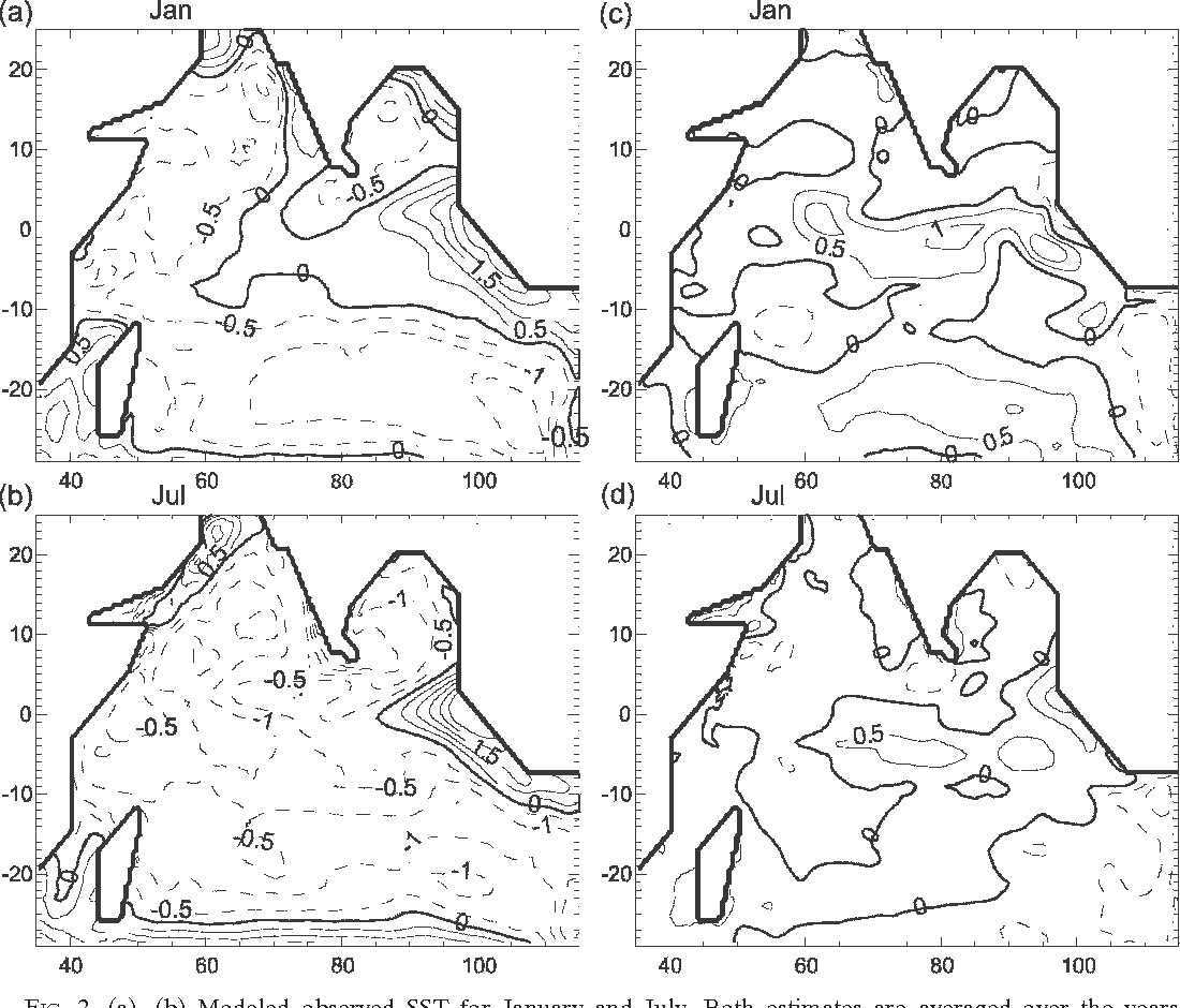 Figure 12 from Interannual Variability of Indian Ocean