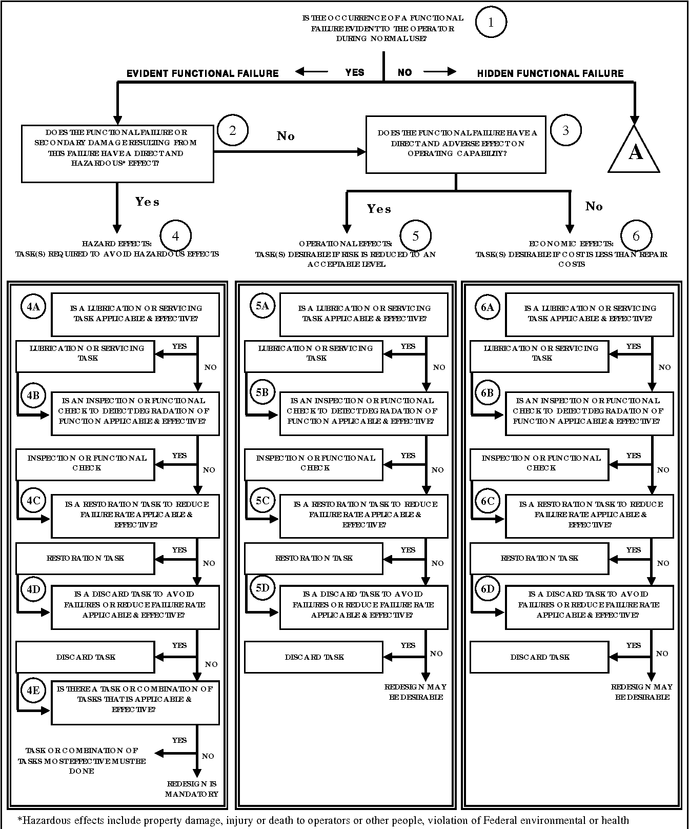 hight resolution of msg 3 logic diagram schematics wiring diagrams u2022 rh schoosretailstores com boolean logic diagram process logic