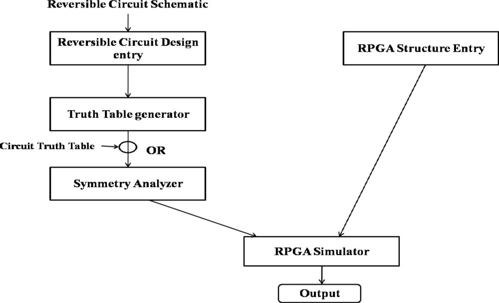 medium resolution of figure 3 1