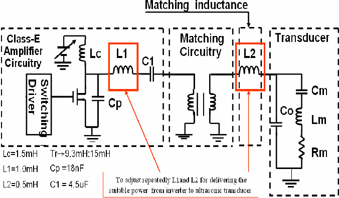 Figure 2 from A simple CLASS-E inverter design for driving