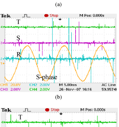 a partial discharge with respect to r phase voltage  [ 590 x 1434 Pixel ]
