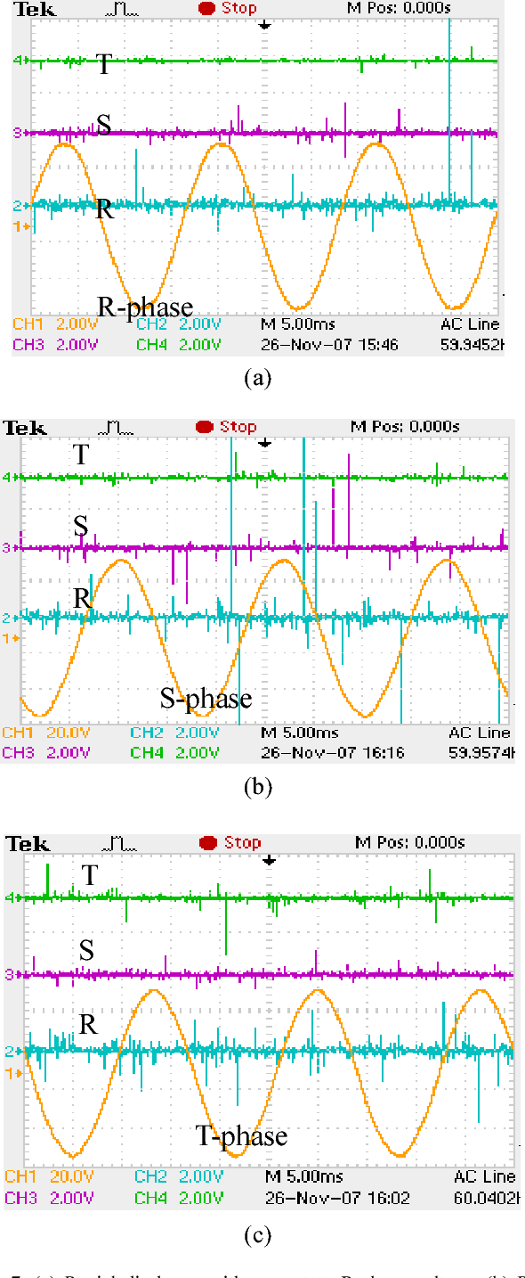 hight resolution of  a partial discharge with respect to r phase voltage